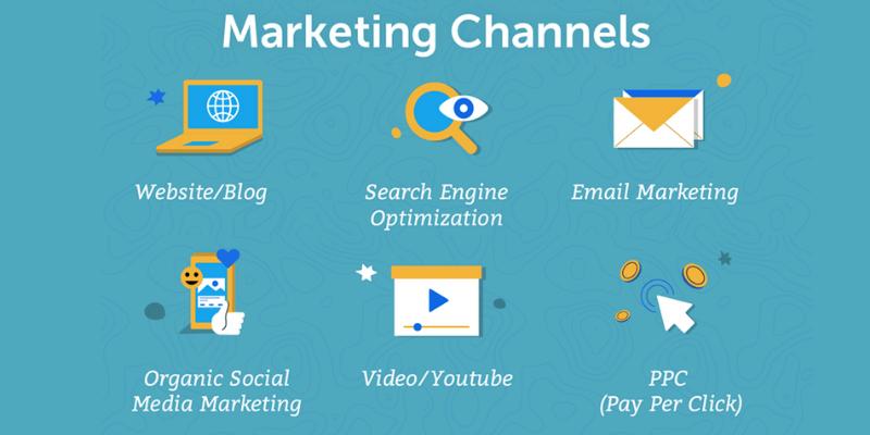 các kênh giải pháp marketing online