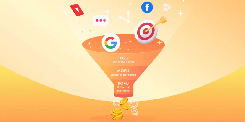 giải pháp marketing online dạng phễu